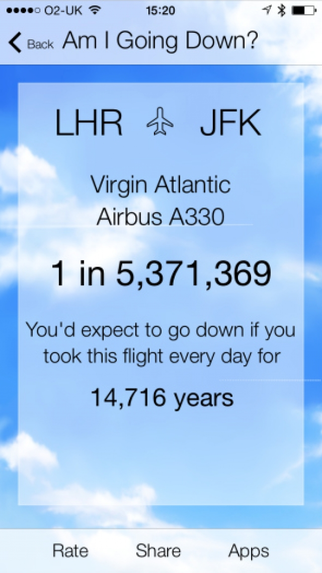 Fear of Flying App